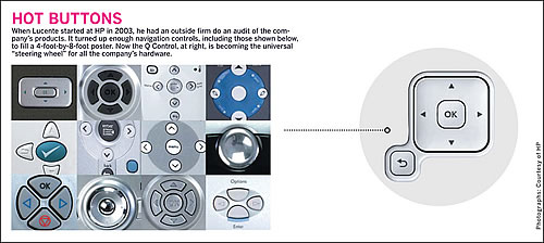Q Control de HP