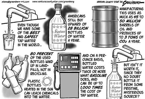 Utilidad del agua embotellada