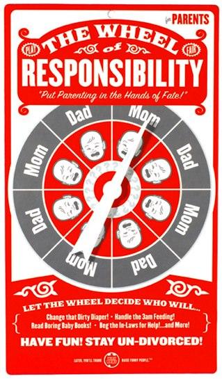 La rueda de la responsabilidad